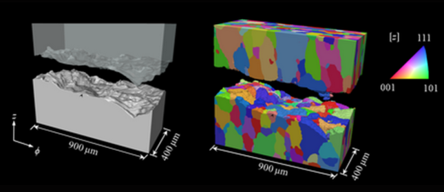 Dr. Spear's work (in collaboration with Carnegie Mellon and Lawrence Livermore Lab) using the Advanced Photon Source to obtain synchrotron-based measurments of 3D crack evolution in polycrystalline materials.